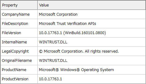 「wintrust.dll」のファイルメタ情報