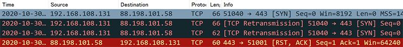DLLファイルのC2サーバとの通信例